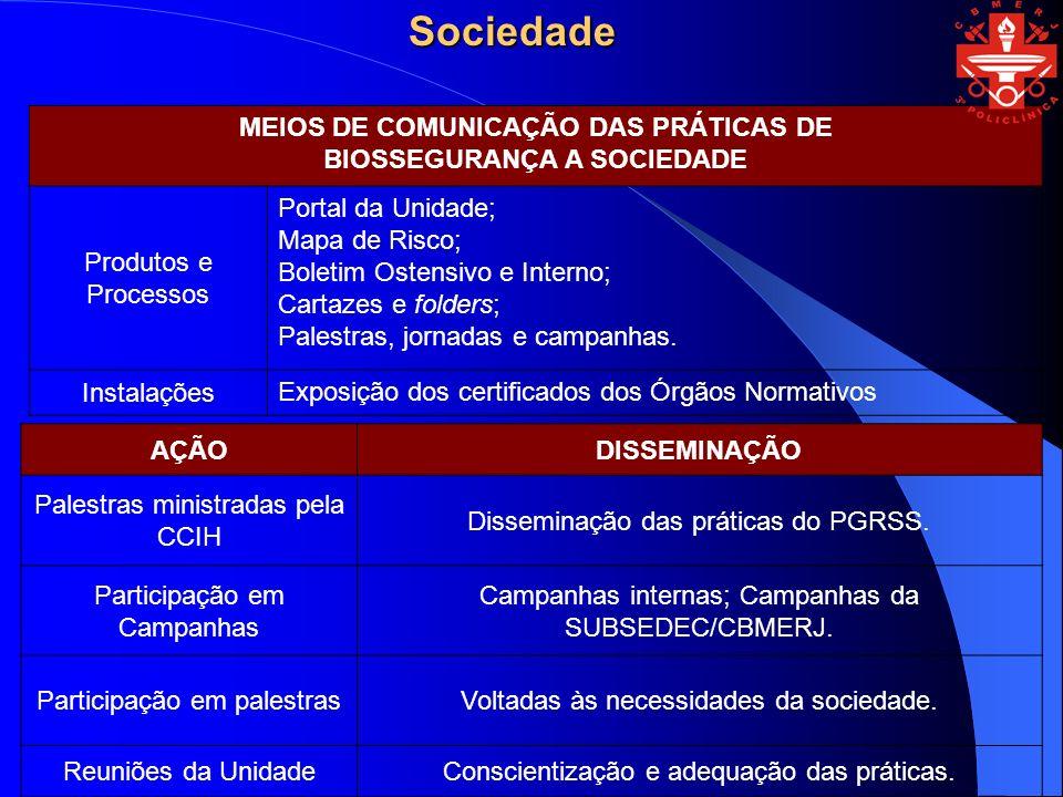 BIOSSEGURANÇA A SOCIEDADE