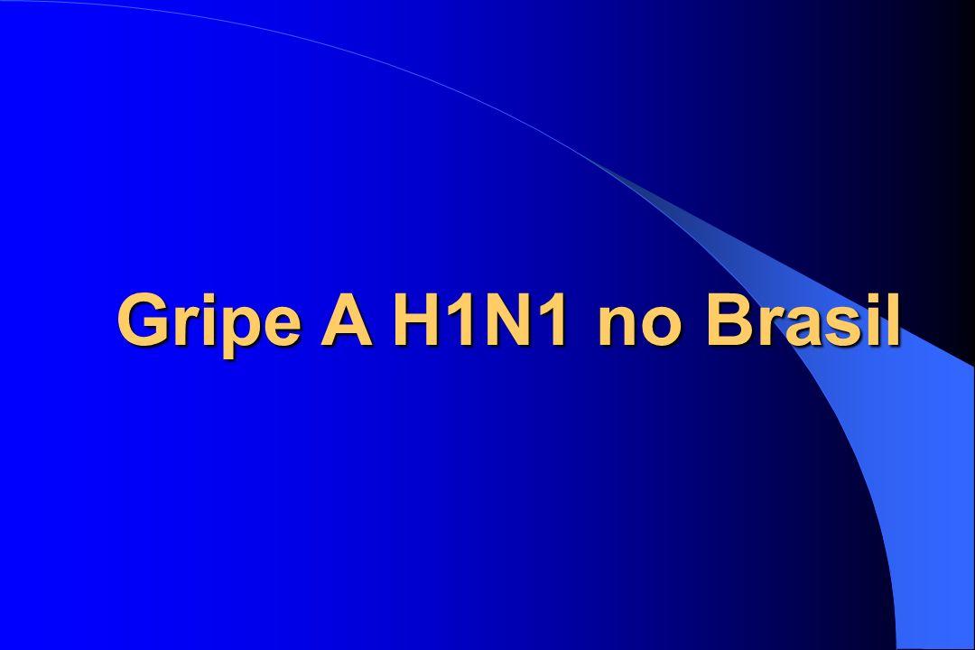 Gripe A H1N1 no Brasil