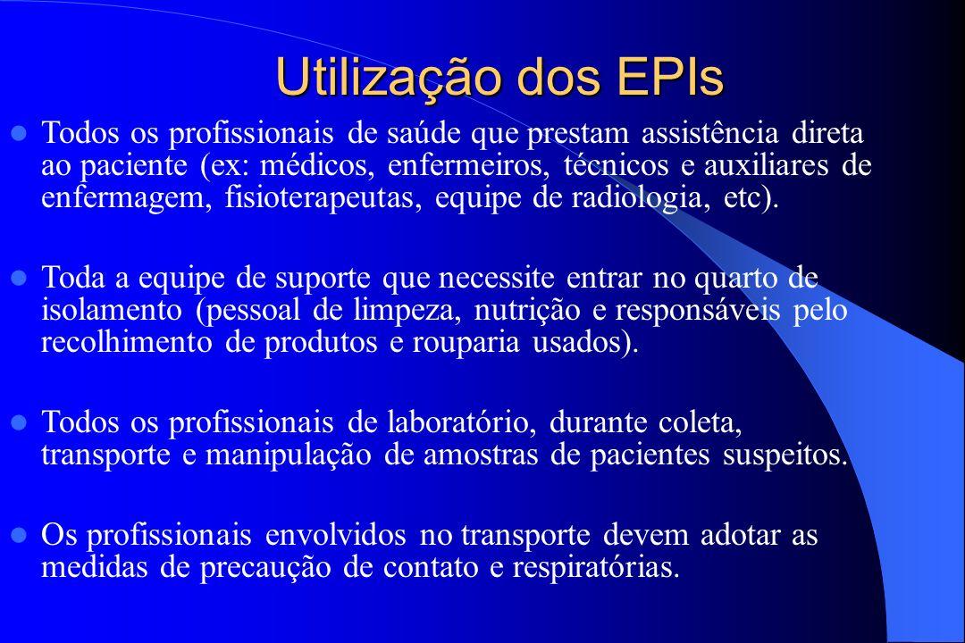 Utilização dos EPIs