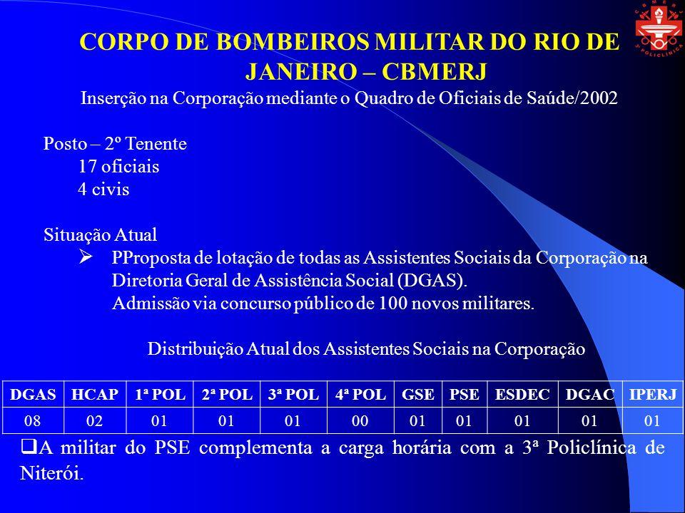 CORPO DE BOMBEIROS MILITAR DO RIO DE JANEIRO – CBMERJ