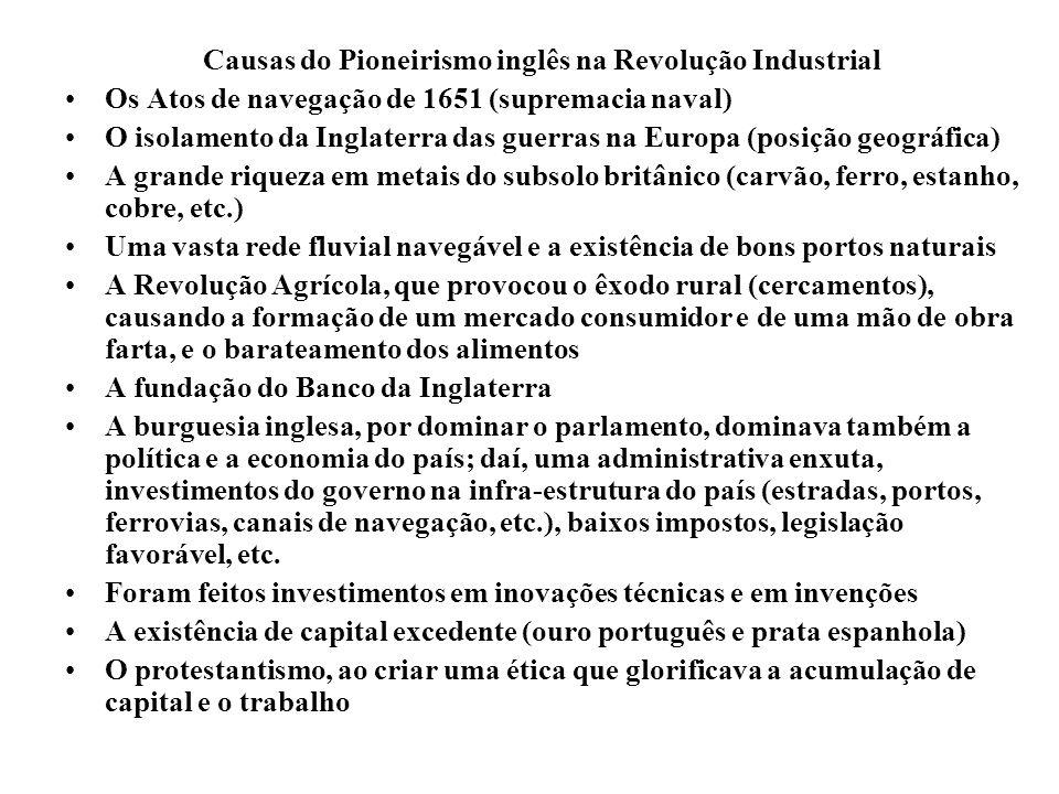 Causas do Pioneirismo inglês na Revolução Industrial