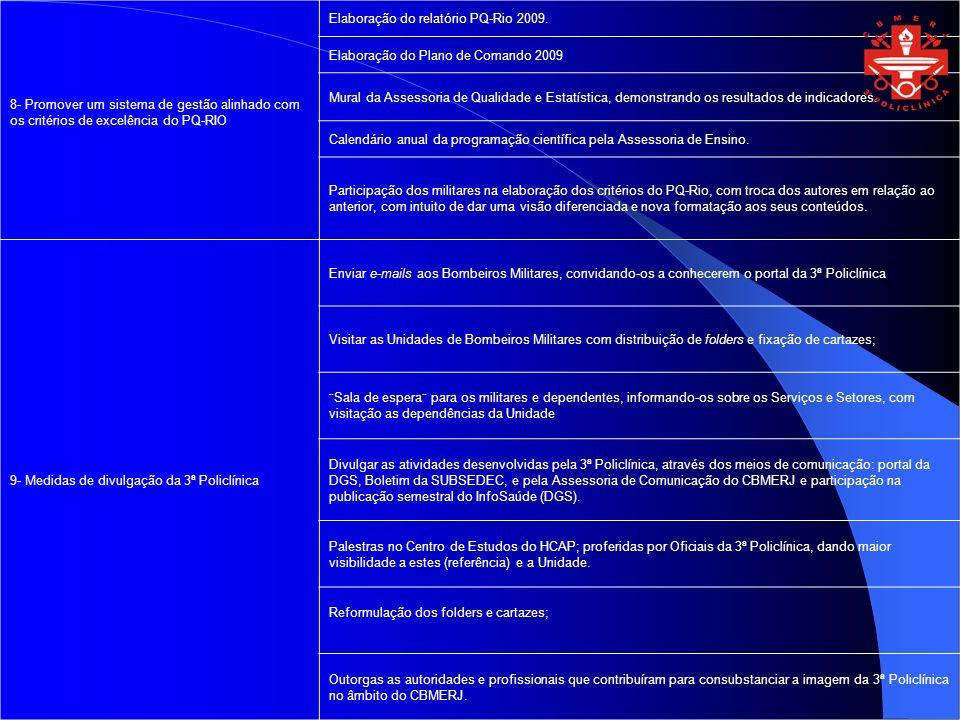 8- Promover um sistema de gestão alinhado com os critérios de excelência do PQ-RIO