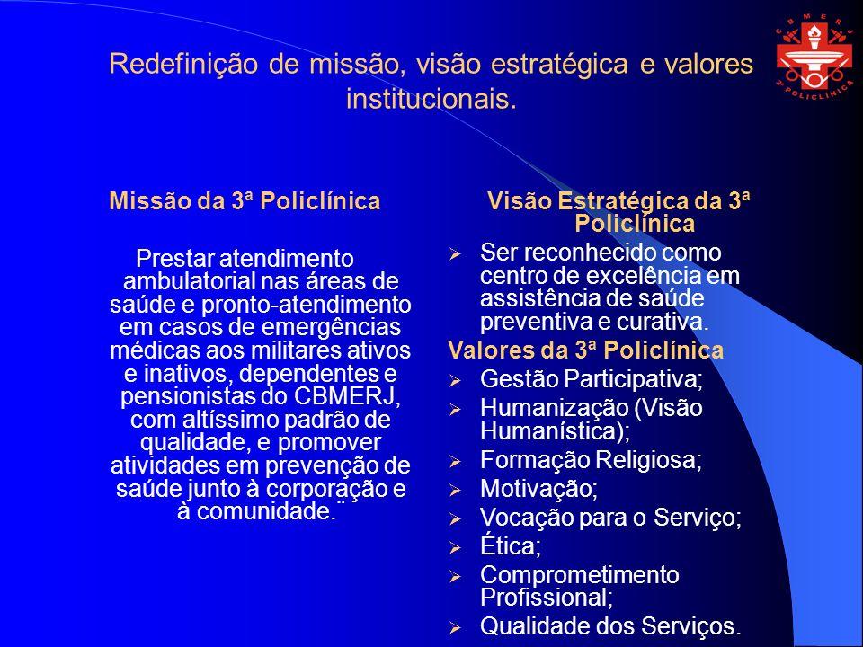 Missão da 3ª Policlínica Visão Estratégica da 3ª Policlínica