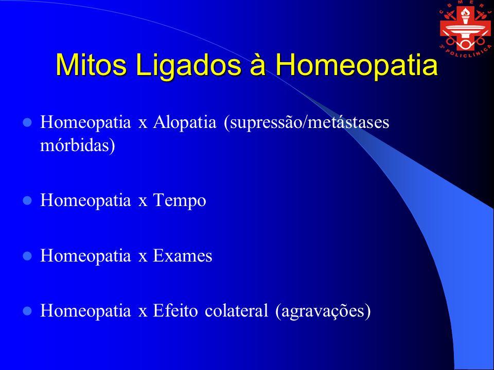 Mitos Ligados à Homeopatia