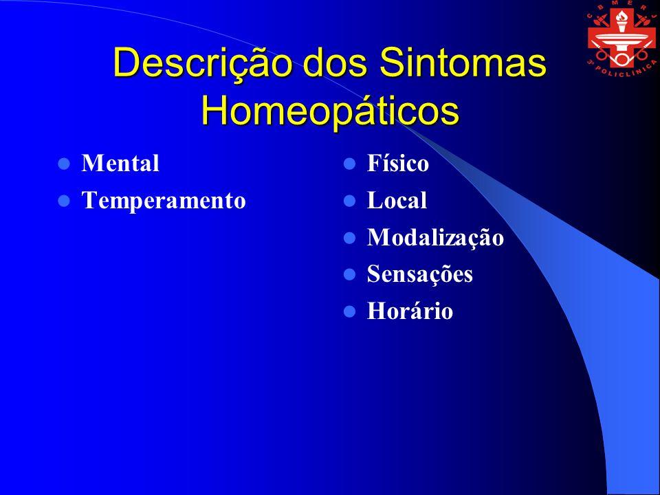 Descrição dos Sintomas Homeopáticos