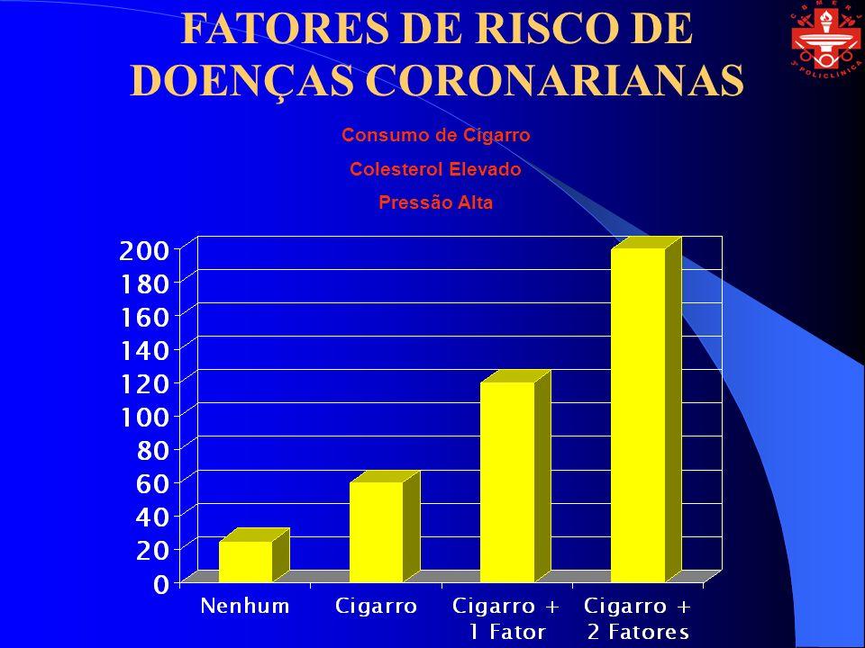 FATORES DE RISCO DE DOENÇAS CORONARIANAS
