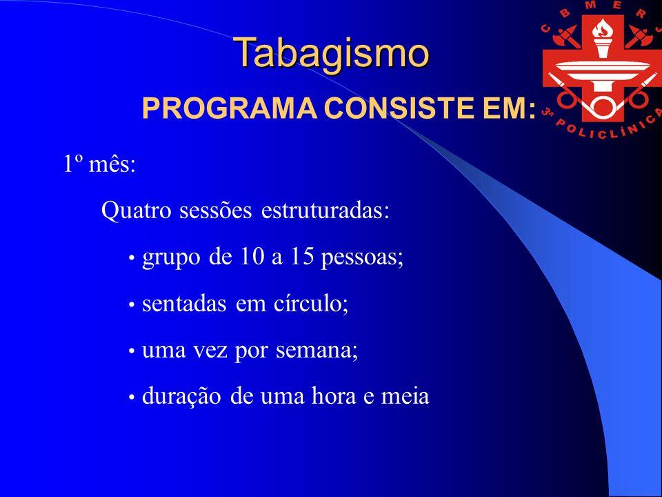 Tabagismo PROGRAMA CONSISTE EM: 1º mês: Quatro sessões estruturadas: