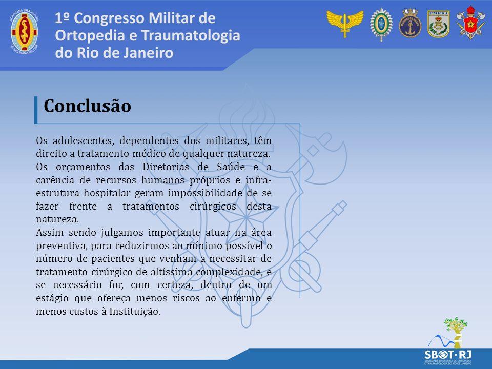 Conclusão Os adolescentes, dependentes dos militares, têm direito a tratamento médico de qualquer natureza.