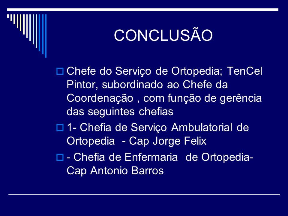 CONCLUSÃO Chefe do Serviço de Ortopedia; TenCel Pintor, subordinado ao Chefe da Coordenação , com função de gerência das seguintes chefias.