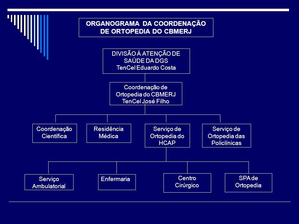 ORGANOGRAMA DA COORDENAÇÃO DE ORTOPEDIA DO CBMERJ