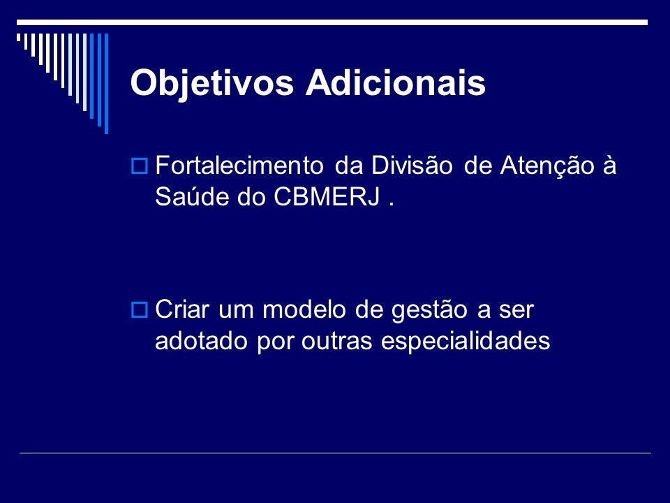 Objetivos Adicionais Fortalecimento da Divisão de Atenção à Saúde do CBMERJ .