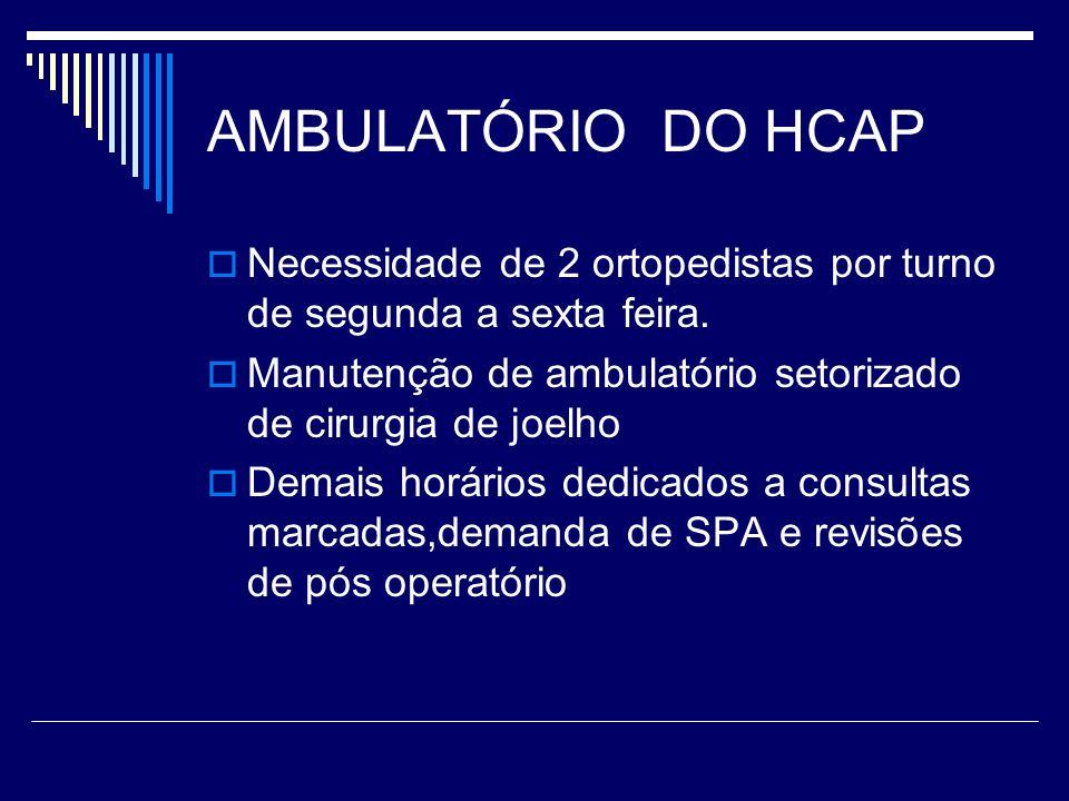 AMBULATÓRIO DO HCAPNecessidade de 2 ortopedistas por turno de segunda a sexta feira. Manutenção de ambulatório setorizado de cirurgia de joelho.