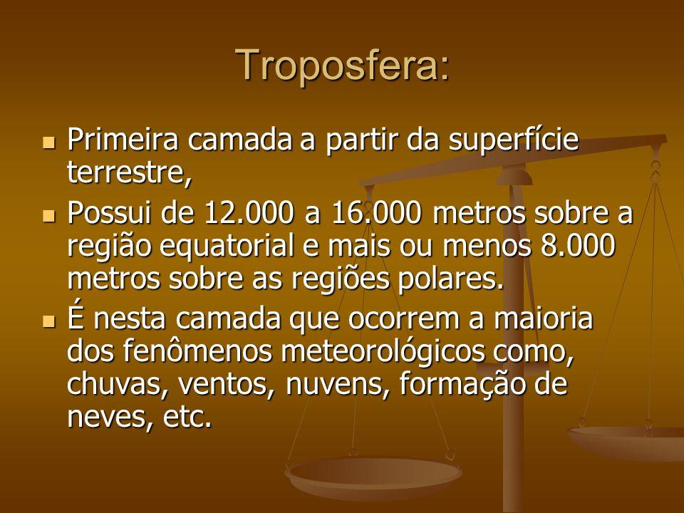 Troposfera: Primeira camada a partir da superfície terrestre,