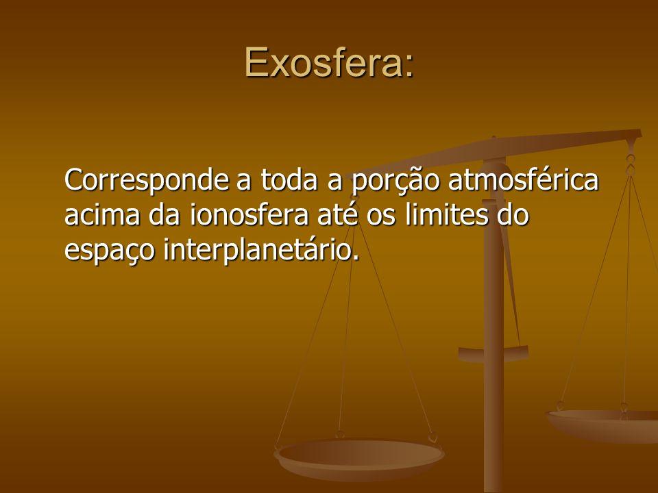 Exosfera:Corresponde a toda a porção atmosférica acima da ionosfera até os limites do espaço interplanetário.