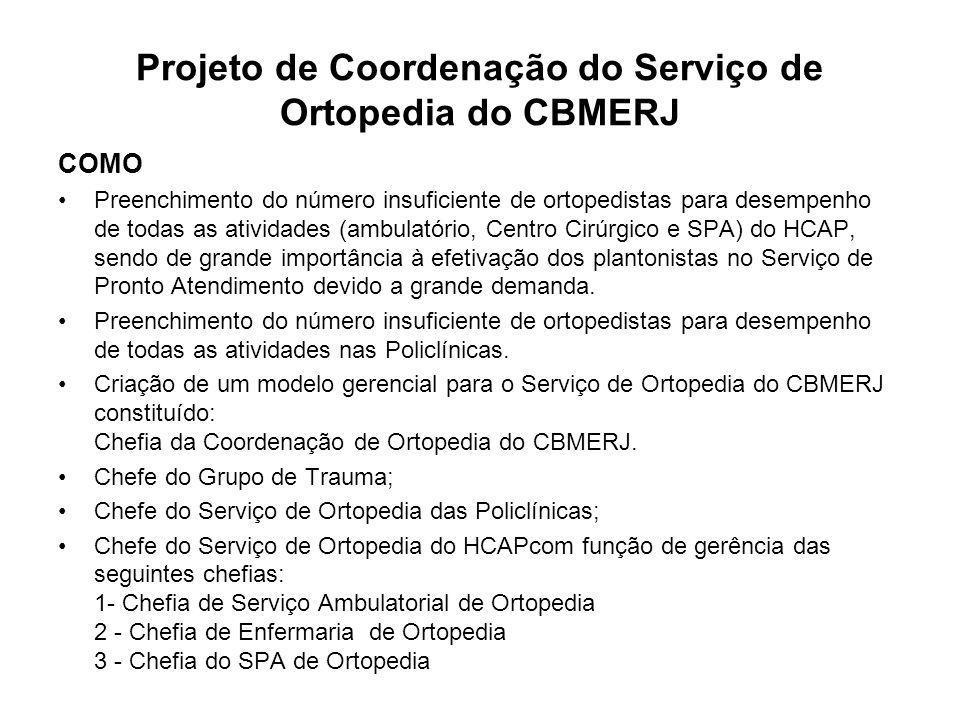 Projeto de Coordenação do Serviço de Ortopedia do CBMERJ