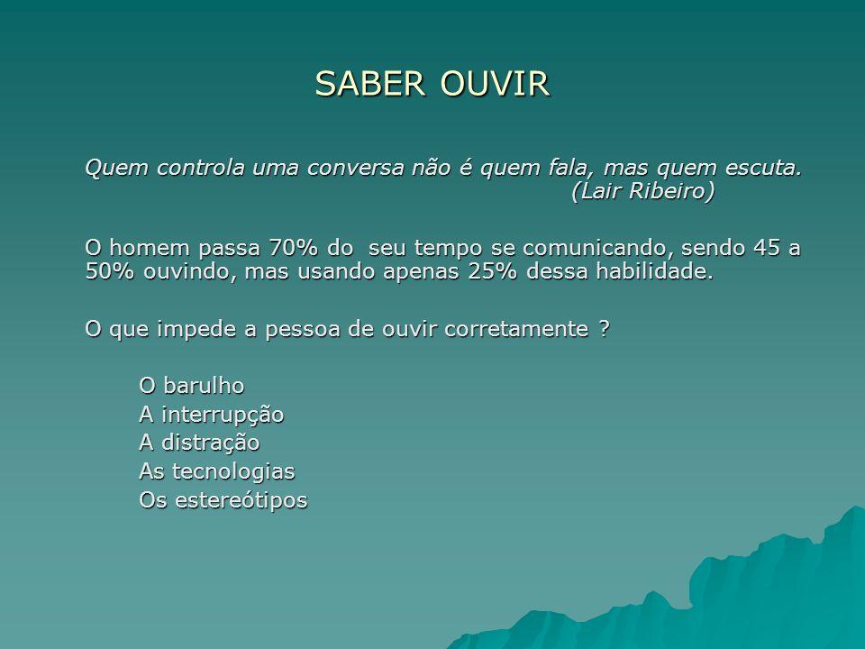 SABER OUVIR Quem controla uma conversa não é quem fala, mas quem escuta. (Lair Ribeiro)