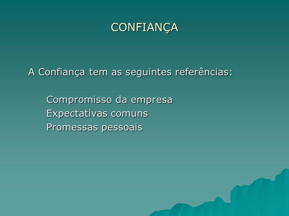 CONFIANÇA A Confiança tem as seguintes referências: