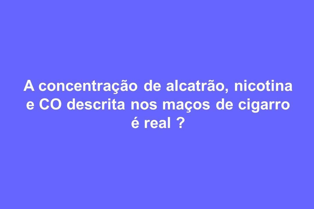 A concentração de alcatrão, nicotina e CO descrita nos maços de cigarro é real
