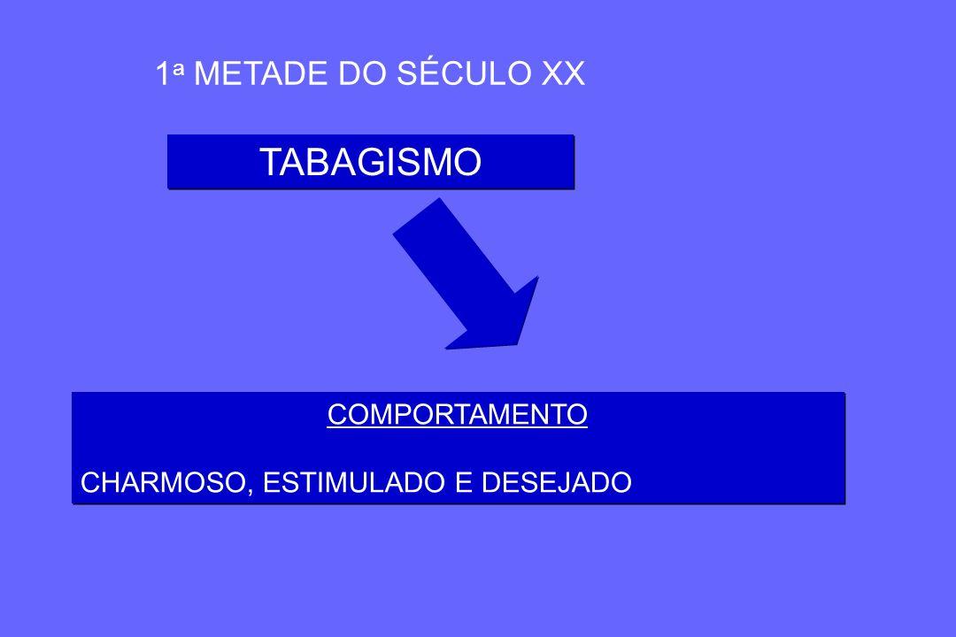 TABAGISMO 1a METADE DO SÉCULO XX COMPORTAMENTO
