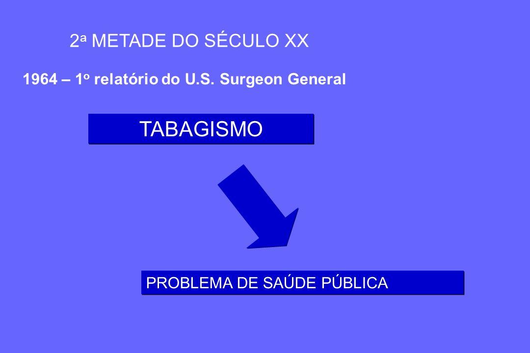 TABAGISMO 2a METADE DO SÉCULO XX