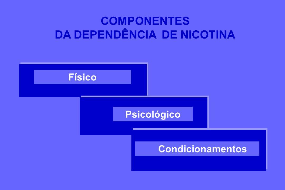 DA DEPENDÊNCIA DE NICOTINA
