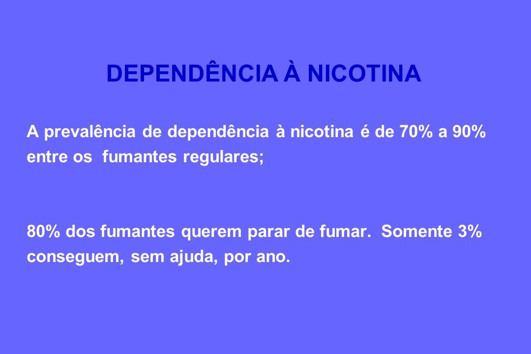 DEPENDÊNCIA À NICOTINA