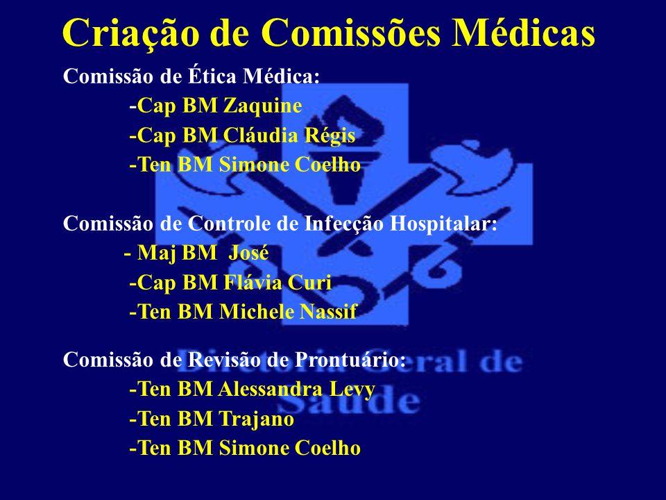 Criação de Comissões Médicas