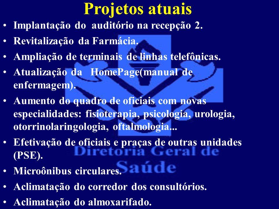 Projetos atuais Implantação do auditório na recepção 2.