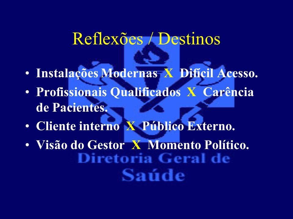 Reflexões / Destinos Instalações Modernas X Difícil Acesso.