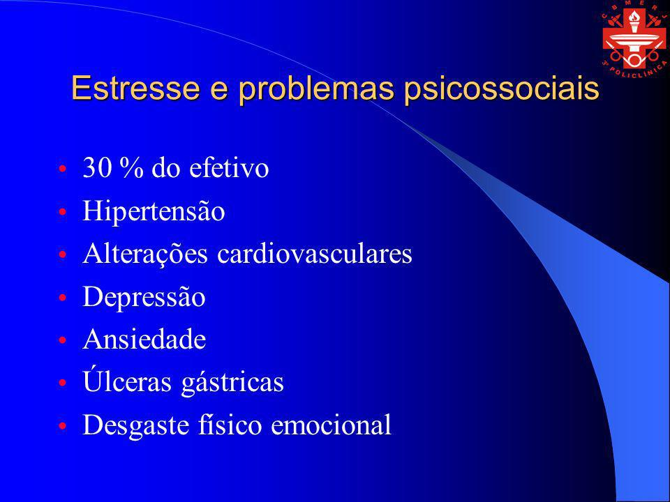 Estresse e problemas psicossociais