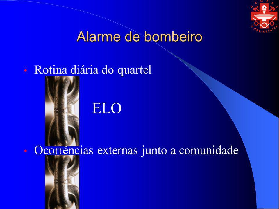 Alarme de bombeiro Rotina diária do quartel ELO