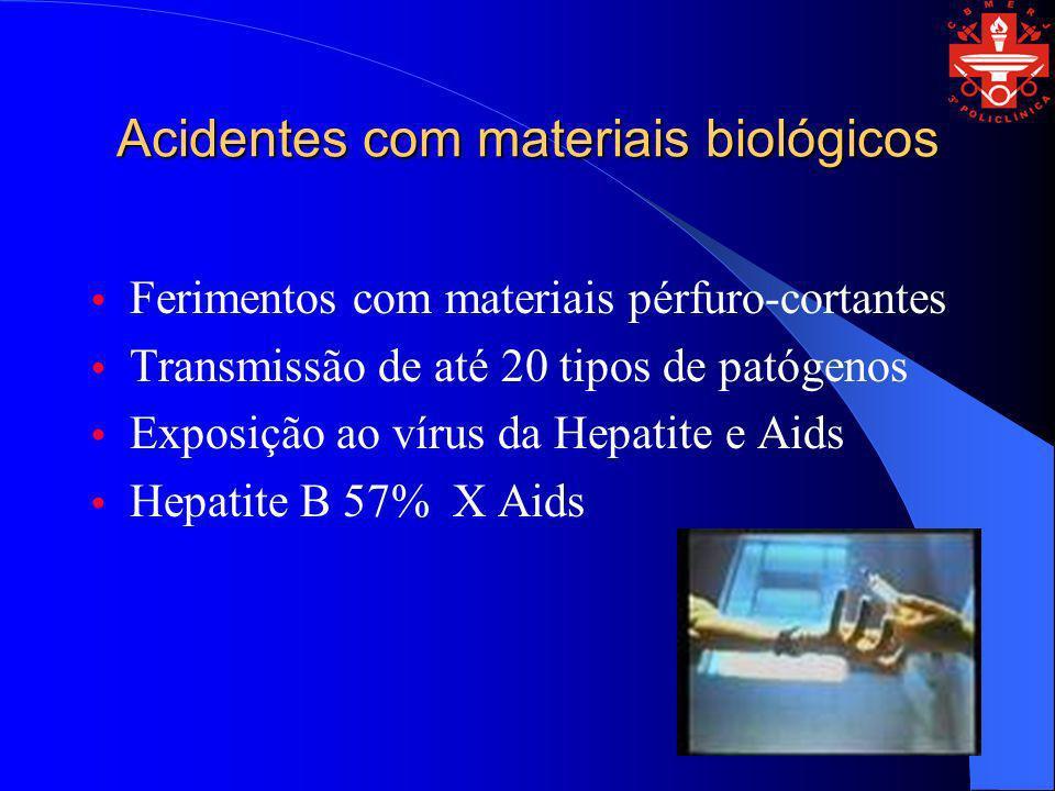 Acidentes com materiais biológicos