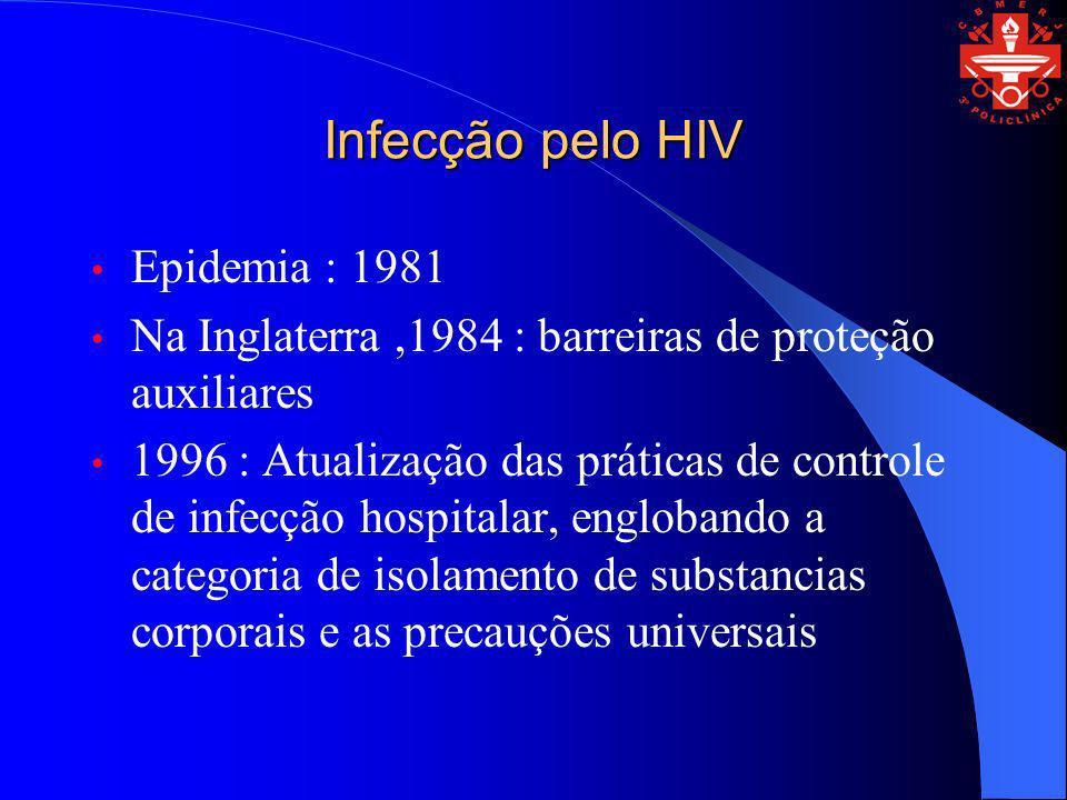 Infecção pelo HIV Epidemia : 1981