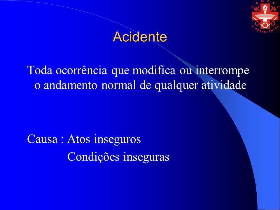 Acidente Toda ocorrência que modifica ou interrompe o andamento normal de qualquer atividade. Causa : Atos inseguros.