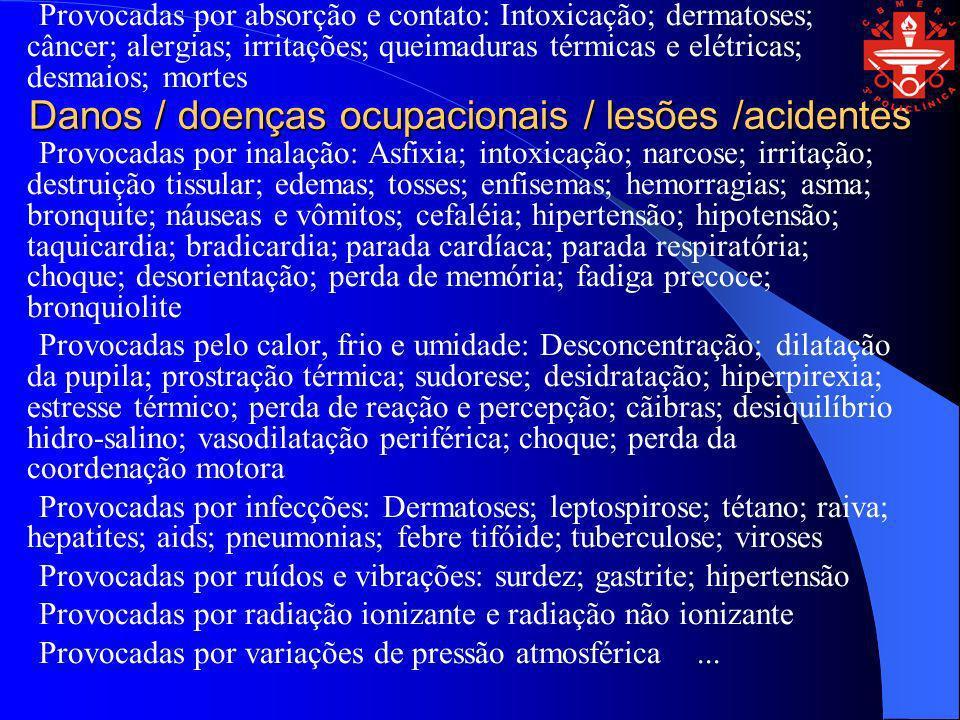 Danos / doenças ocupacionais / lesões /acidentes