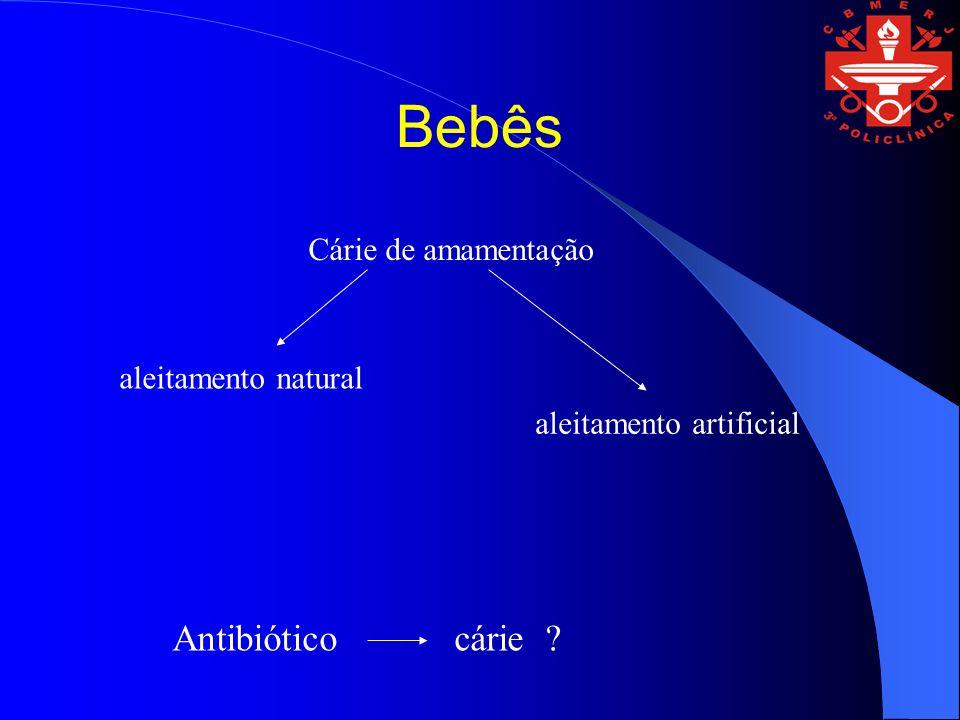 Bebês Antibiótico cárie Cárie de amamentação aleitamento natural