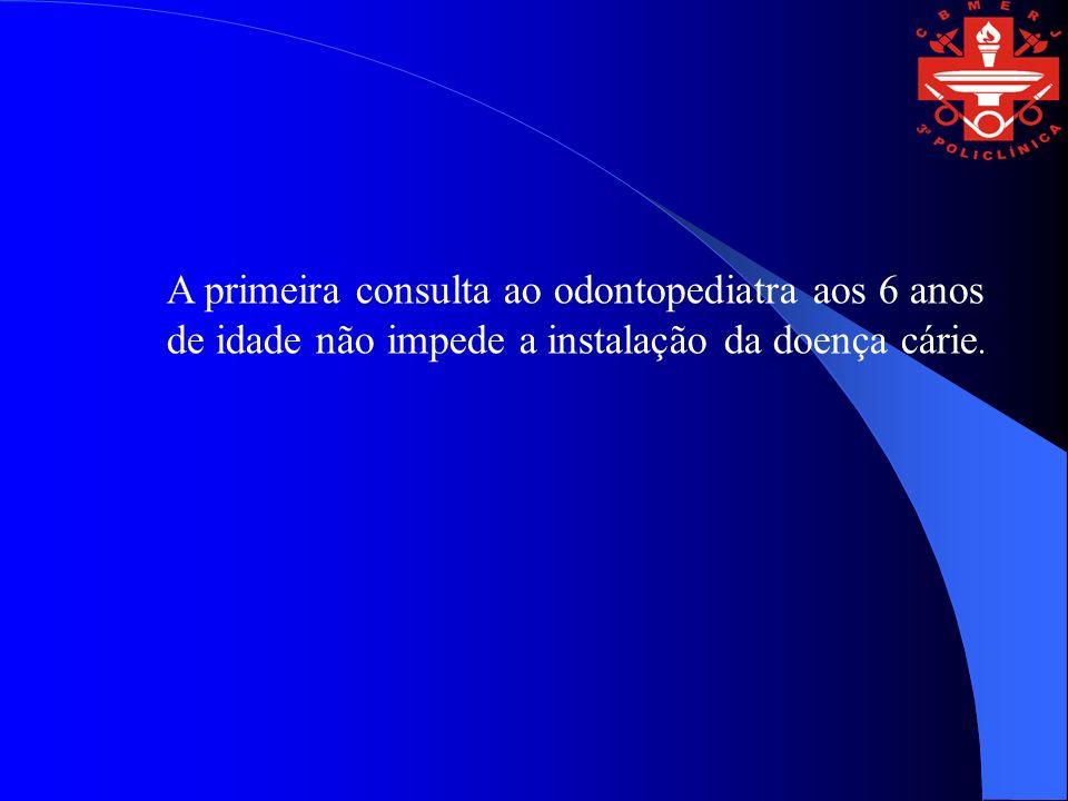 A primeira consulta ao odontopediatra aos 6 anos de idade não impede a instalação da doença cárie.