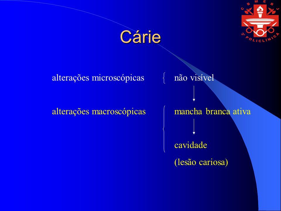 Cárie alterações microscópicas alterações macroscópicas não visível