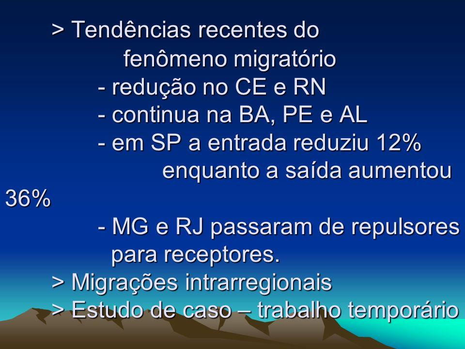 > Tendências recentes do. fenômeno migratório. - redução no CE e RN