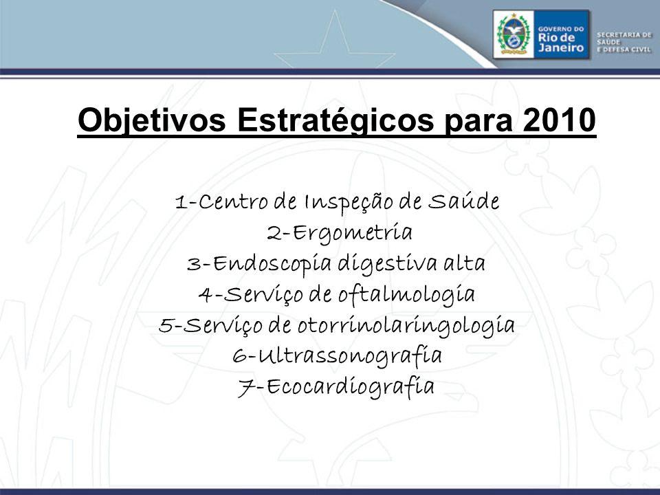 Objetivos Estratégicos para 2010 1-Centro de Inspeção de Saúde 2-Ergometria 3-Endoscopia digestiva alta 4-Serviço de oftalmologia 5-Serviço de otorrinolaringologia 6-Ultrassonografia 7-Ecocardiografia