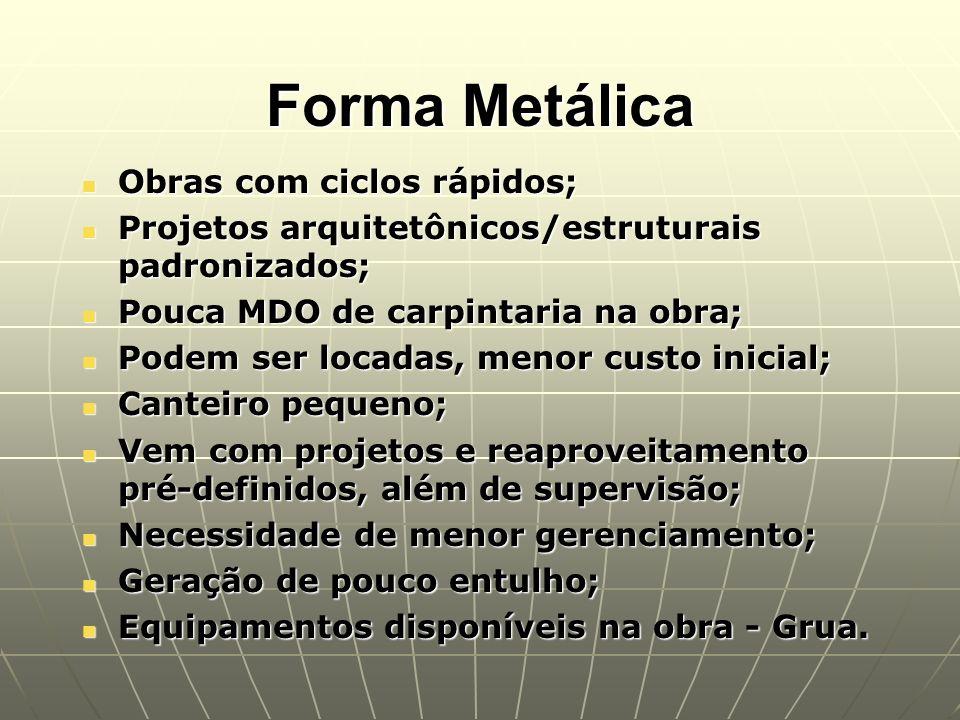 Forma Metálica Obras com ciclos rápidos;