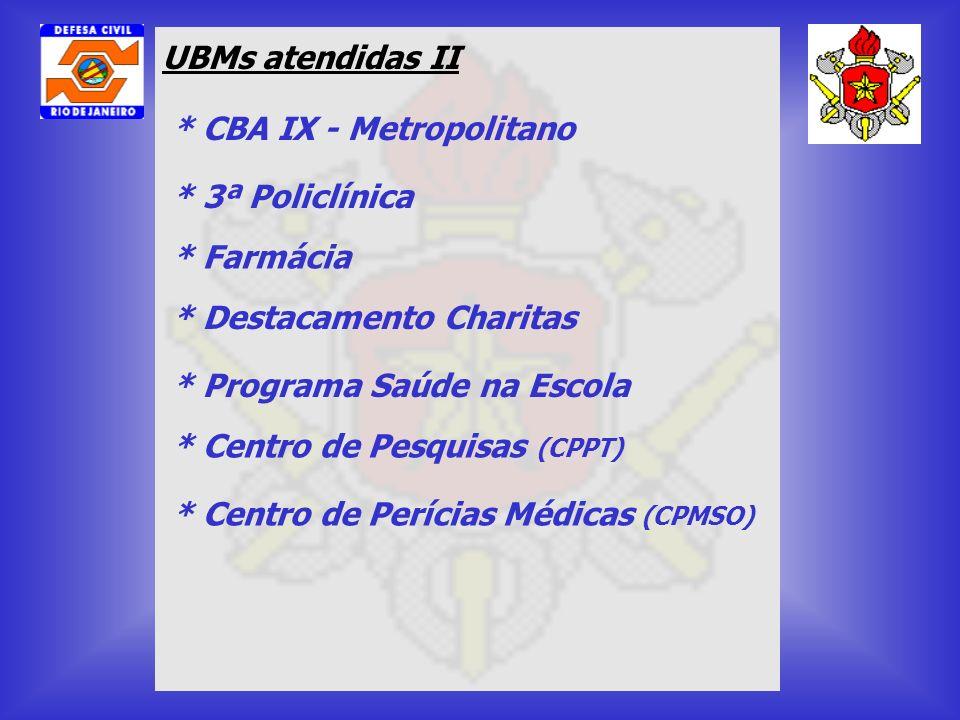 UBMs atendidas II* CBA IX - Metropolitano. * 3ª Policlínica. * Farmácia. * Destacamento Charitas. * Programa Saúde na Escola.