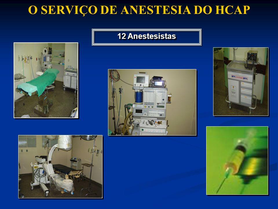 O SERVIÇO DE ANESTESIA DO HCAP