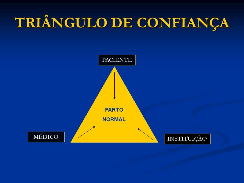 TRIÂNGULO DE CONFIANÇA