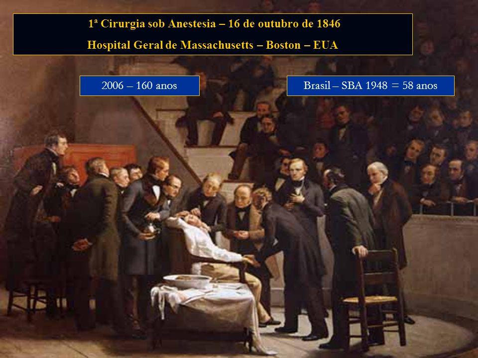 1ª Cirurgia sob Anestesia – 16 de outubro de 1846