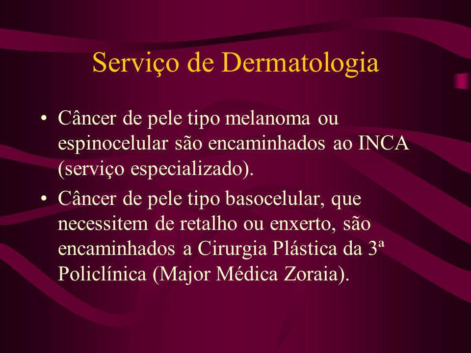 Serviço de Dermatologia