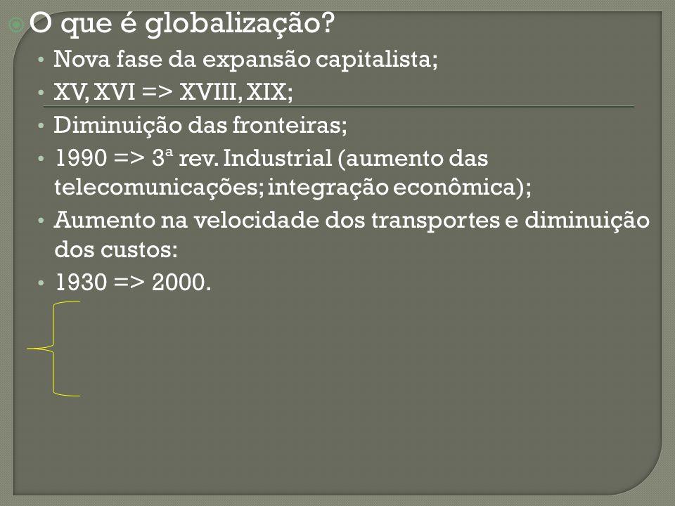 O que é globalização Nova fase da expansão capitalista;