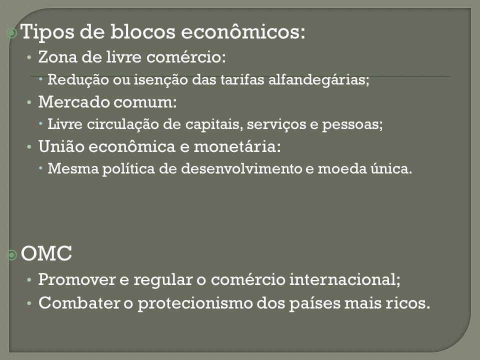 Tipos de blocos econômicos: