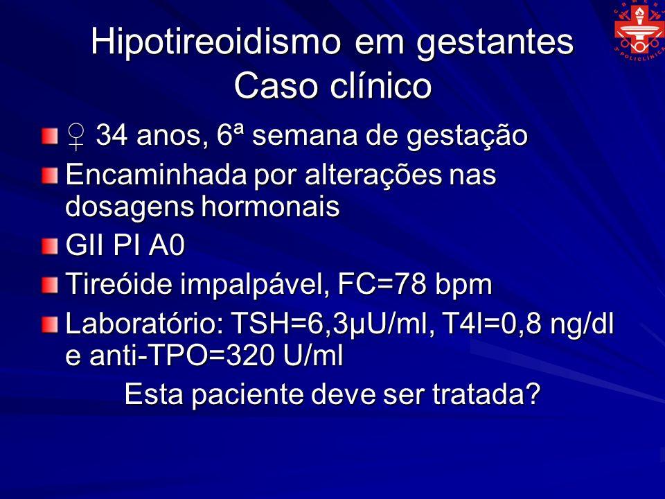 Hipotireoidismo em gestantes Caso clínico