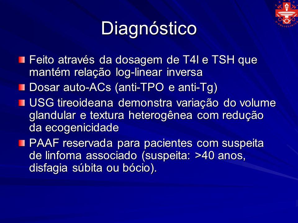 Diagnóstico Feito através da dosagem de T4l e TSH que mantém relação log-linear inversa. Dosar auto-ACs (anti-TPO e anti-Tg)